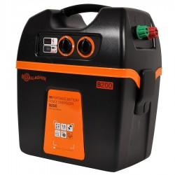 B200 (12V - 1,45 J)